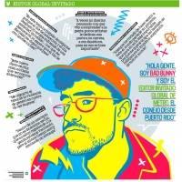 Bad Bunny: El editor global invitado de Metro en sus propias palabras