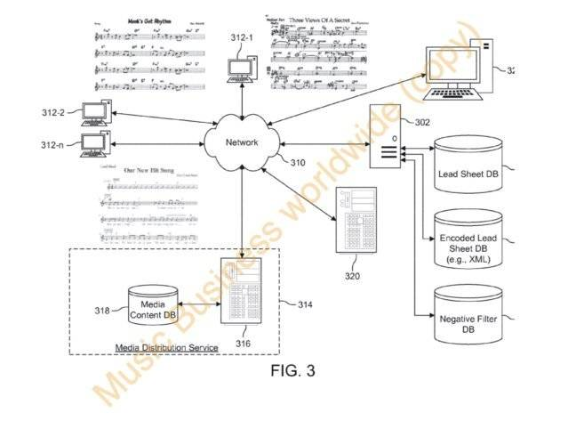 Patente de la herramienta anti plagio de Spotify.