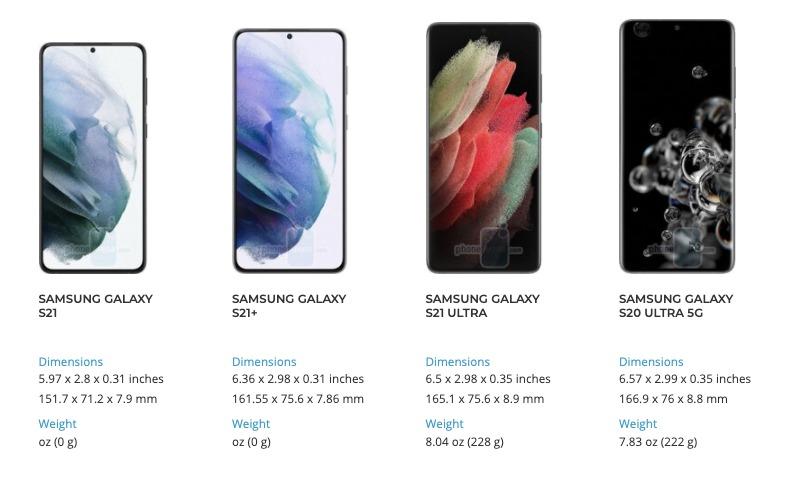 Samsung Galaxy S21 tamaño
