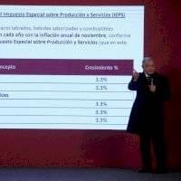Precio de tortilla no aumentará en 2021; impuestos a tabaco, gasolinas y refrescos subirán 3.3%