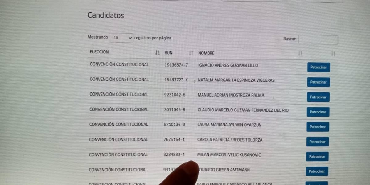 Paso a paso: ¿Cómo patrocinar a un/a candidato/a?