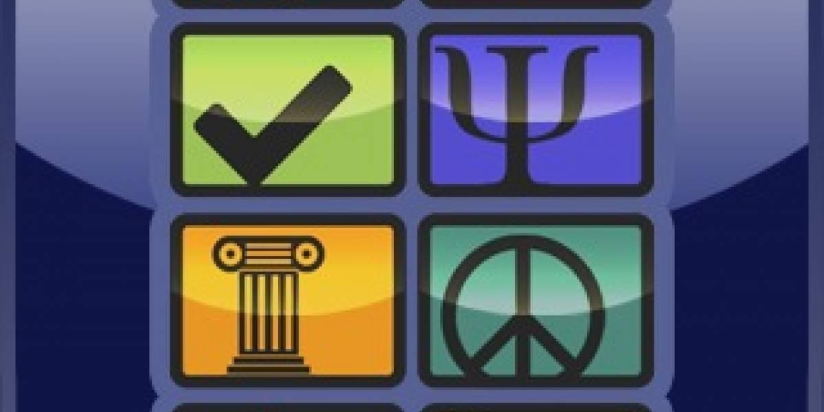 ¿Qué es el Test de los 4 ejes y por qué se ha vuelto viral?
