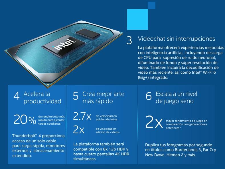 Intel 11º Generación de procesadores
