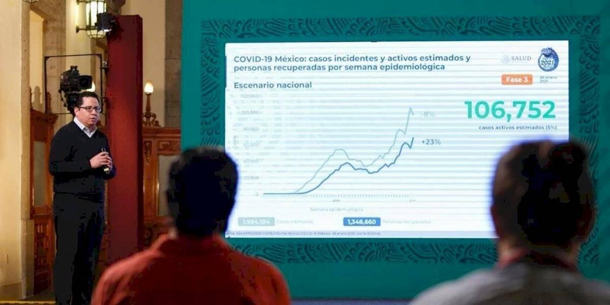 Salud corrige cifras de Covid-19 de este martes; fueron 10 mil contagios más