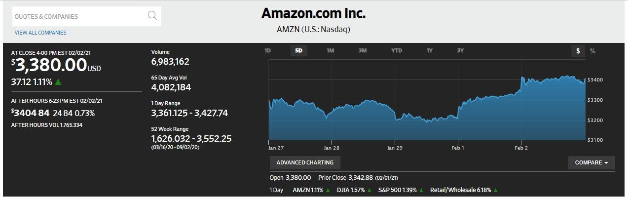 Amazon, martes 2 de febrero