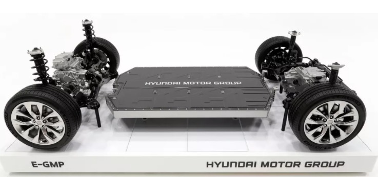 Plataforma eléctrica de Hyundai