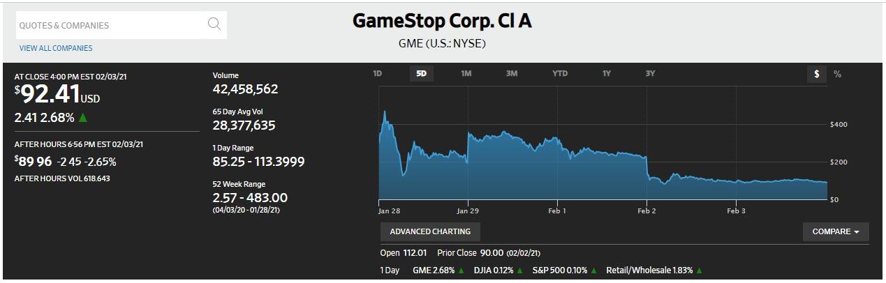 GameStop en Wall Street
