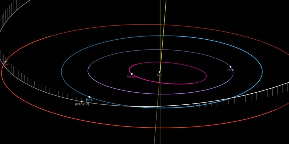 Alerta sobre asteroide gigante que passará próximo à Terra no dia 22 de fevereiro