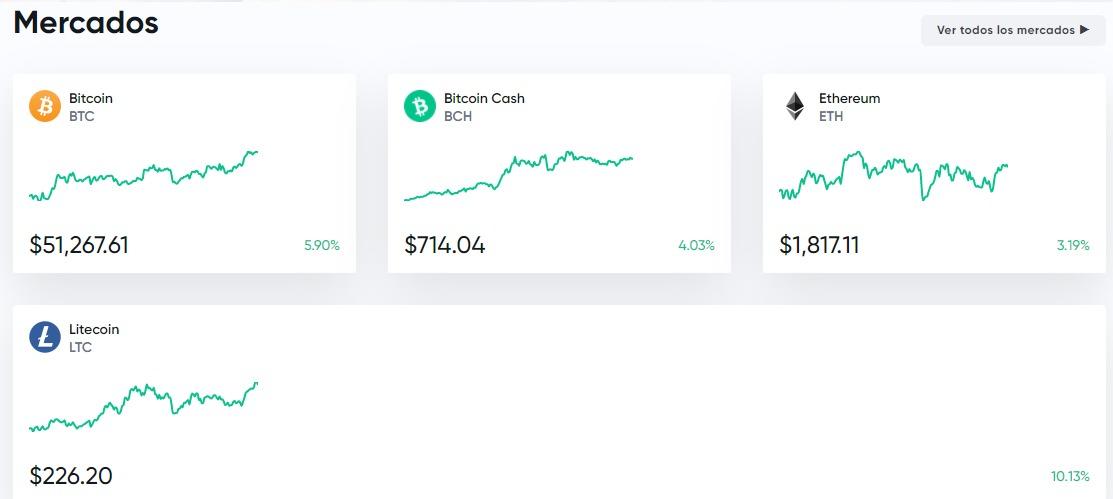 Mercados de Bitcoin