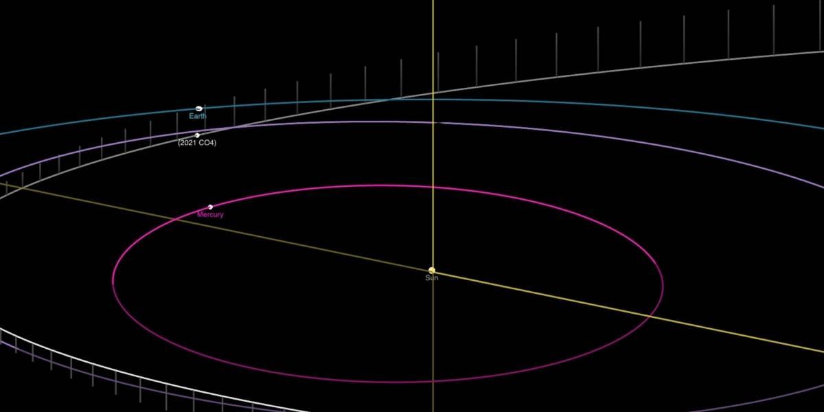 Alerta sobre asteroide que passará próximo à Terra nesta sexta-feira (19)