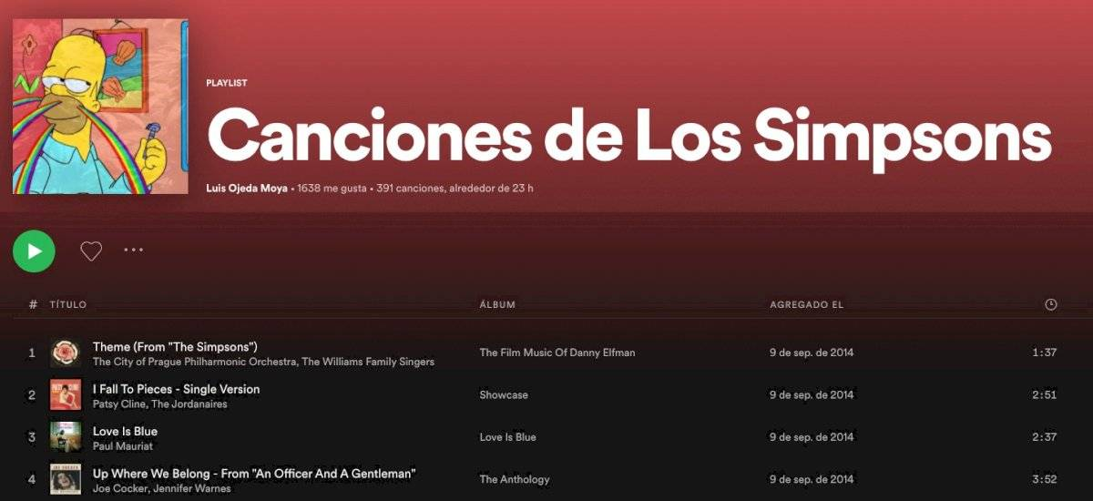 Los Simpson Spotify