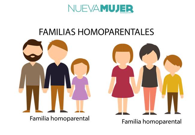 D a de la familia cu les son los tipos de familia que Tipos de familia nuclear